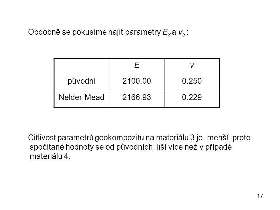 17 Citlivost parametrů geokompozitu na materiálu 3 je menší, proto spočítané hodnoty se od původních liší více než v případě materiálu 4. Eν původní21