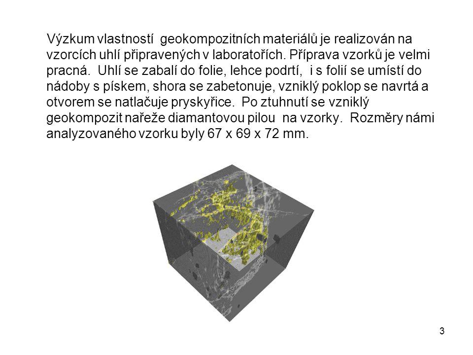 3 Výzkum vlastností geokompozitních materiálů je realizován na vzorcích uhlí připravených v laboratořích. Příprava vzorků je velmi pracná. Uhlí se zab