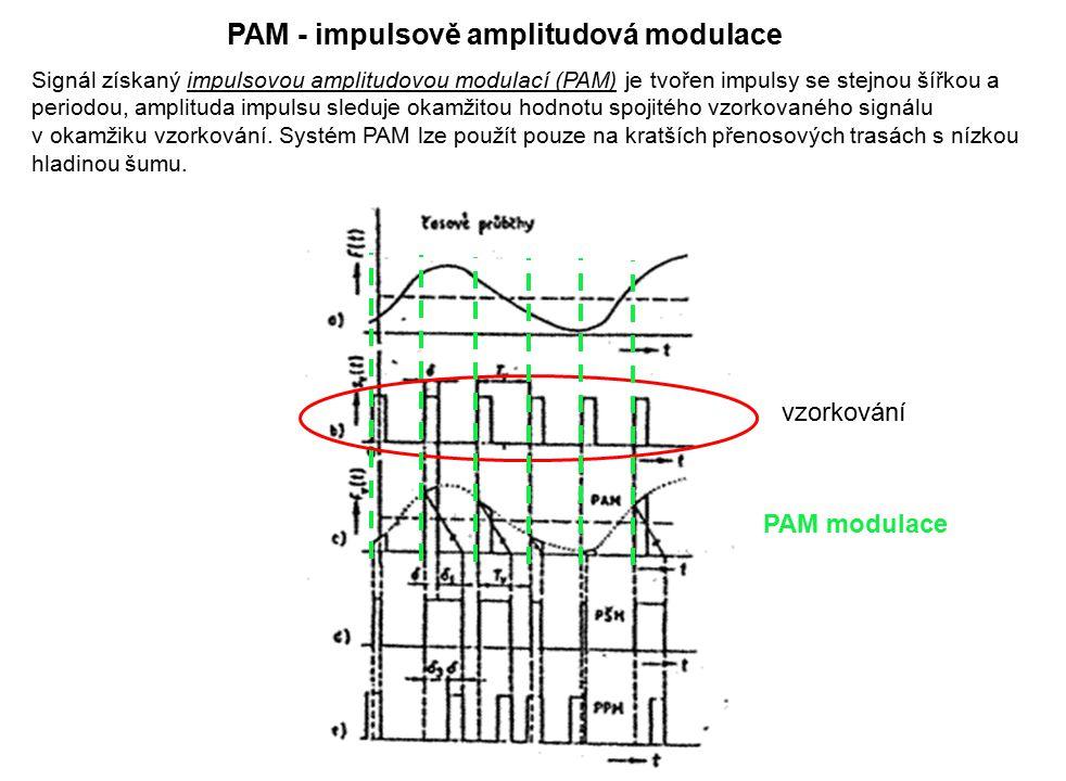 Signál získaný impulsovou amplitudovou modulací (PAM) je tvořen impulsy se stejnou šířkou a periodou, amplituda impulsu sleduje okamžitou hodnotu spoj