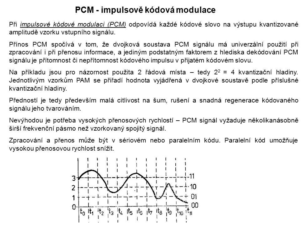 Při impulsové kódové modulaci (PCM) odpovídá každé kódové slovo na výstupu kvantizované amplitudě vzorku vstupního signálu. Přínos PCM spočívá v tom,