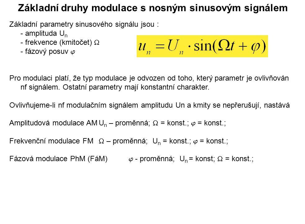 Základní druhy modulace s nosným sinusovým signálem Základní parametry sinusového signálu jsou : - amplituda U n - frekvence (kmitočet)  - fázový pos