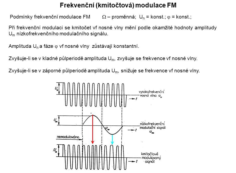 Frekvenční (kmitočtová) modulace FM Podmínky frekvenční modulace FM  – proměnná; U n = konst.;  = konst.; Při frekvenční modulaci se kmitočet vf nos