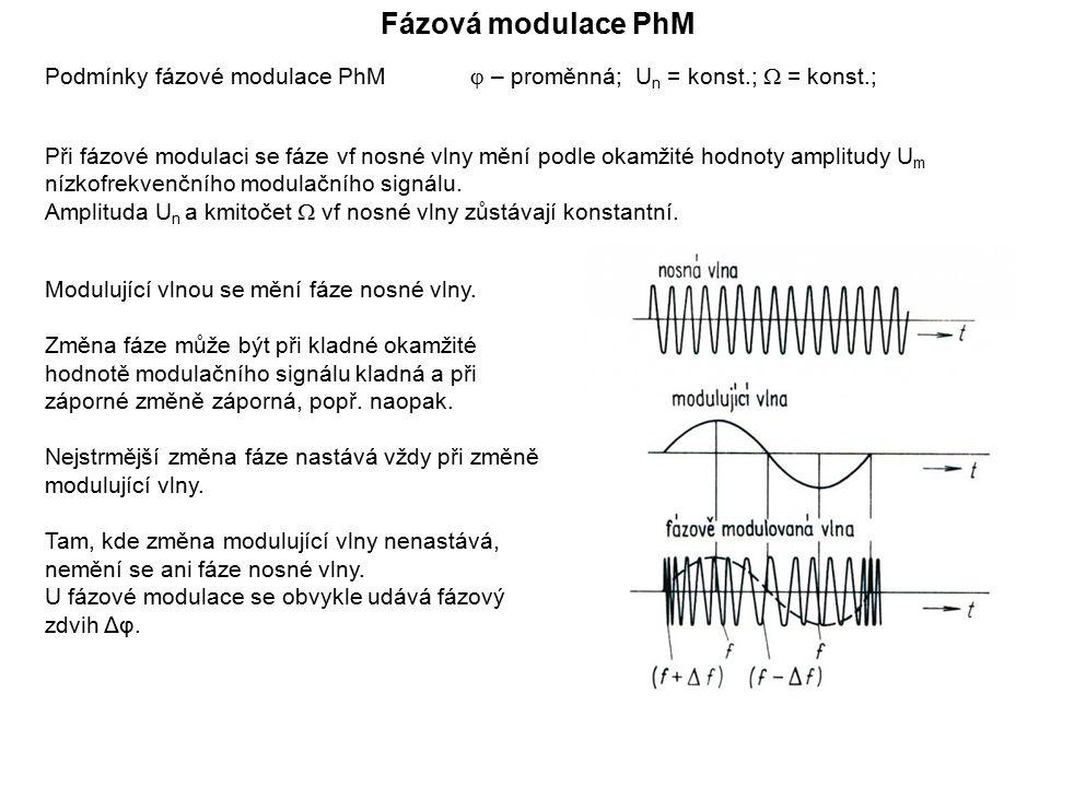Fázová modulace PhM Podmínky fázové modulace PhM  – proměnná; U n = konst.;  = konst.; Při fázové modulaci se fáze vf nosné vlny mění podle okamžit