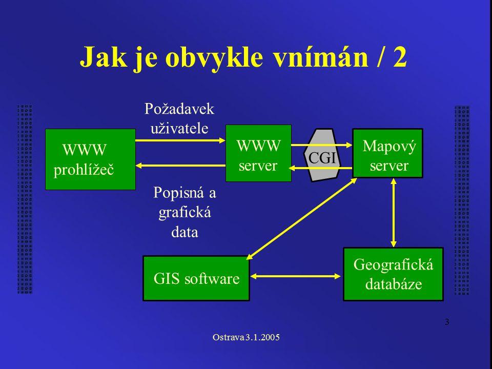 Ostrava 3.1.2005 3 Jak je obvykle vnímán / 2 CGI WWW prohlížeč WWW server Popisná a grafická data Požadavek uživatele GIS software Mapový server Geografická databáze