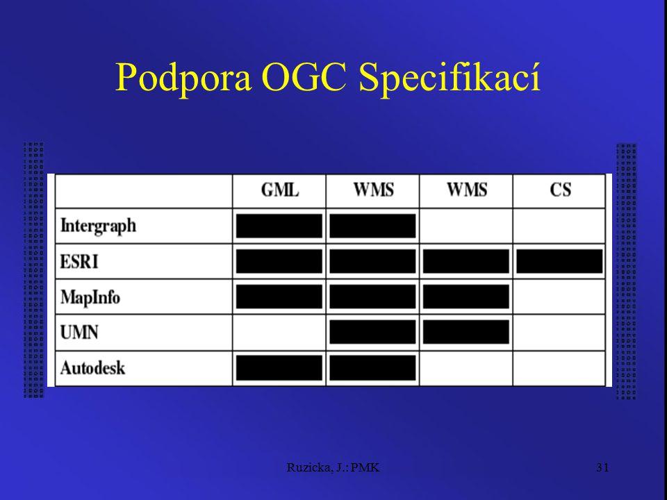 Ruzicka, J.: PMK31 Podpora OGC Specifikací
