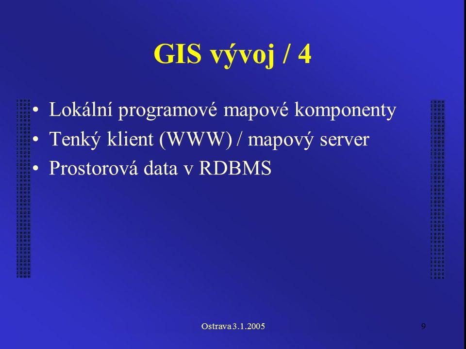 Ostrava 3.1.20059 GIS vývoj / 4 Lokální programové mapové komponenty Tenký klient (WWW) / mapový server Prostorová data v RDBMS
