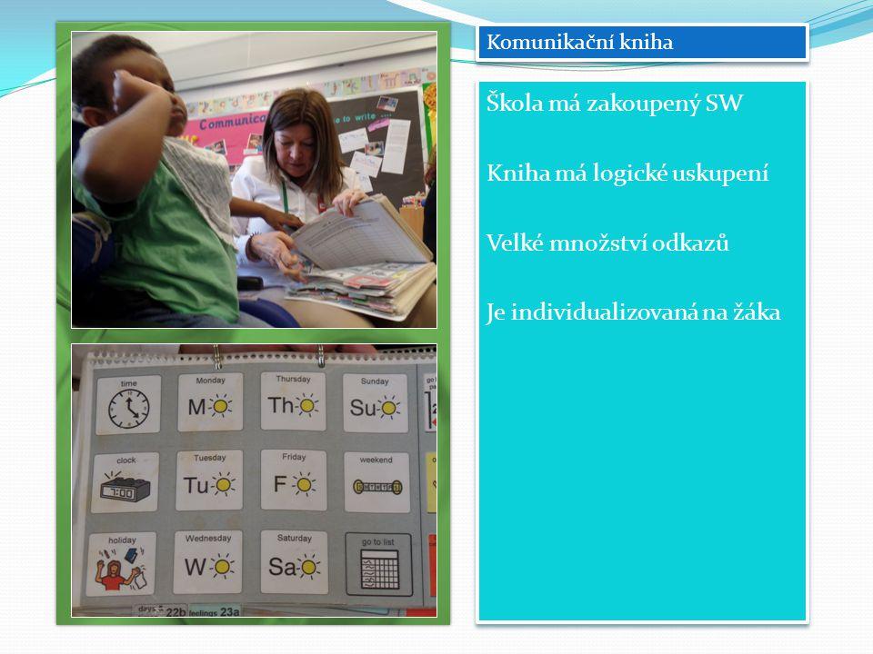 Škola má zakoupený SW Kniha má logické uskupení Velké množství odkazů Je individualizovaná na žáka Škola má zakoupený SW Kniha má logické uskupení Velké množství odkazů Je individualizovaná na žáka Komunikační kniha