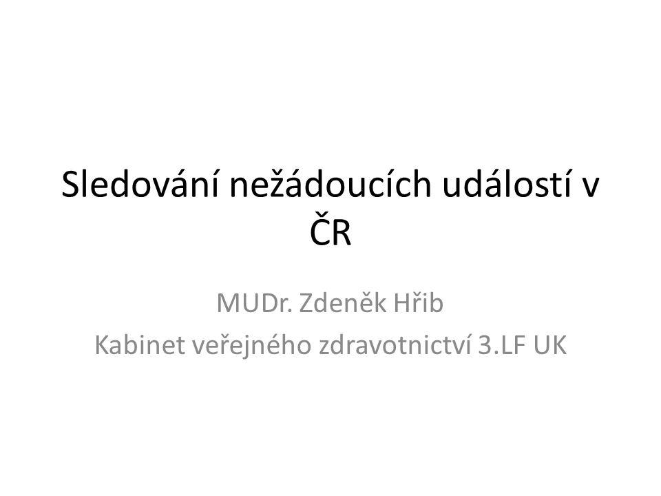 Sledování nežádoucích událostí v ČR MUDr. Zdeněk Hřib Kabinet veřejného zdravotnictví 3.LF UK