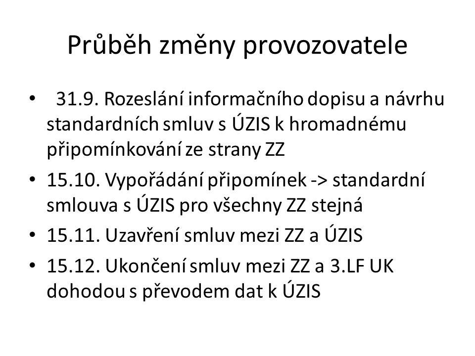 Průběh změny provozovatele 31.9. Rozeslání informačního dopisu a návrhu standardních smluv s ÚZIS k hromadnému připomínkování ze strany ZZ 15.10. Vypo