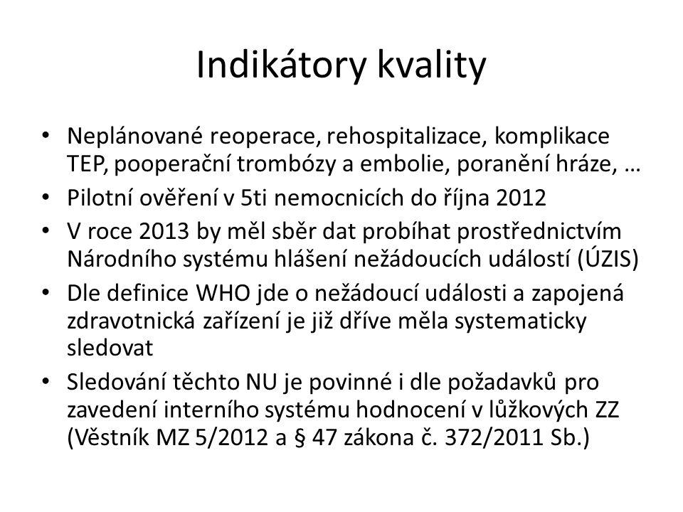 Indikátory kvality Neplánované reoperace, rehospitalizace, komplikace TEP, pooperační trombózy a embolie, poranění hráze, … Pilotní ověření v 5ti nemo