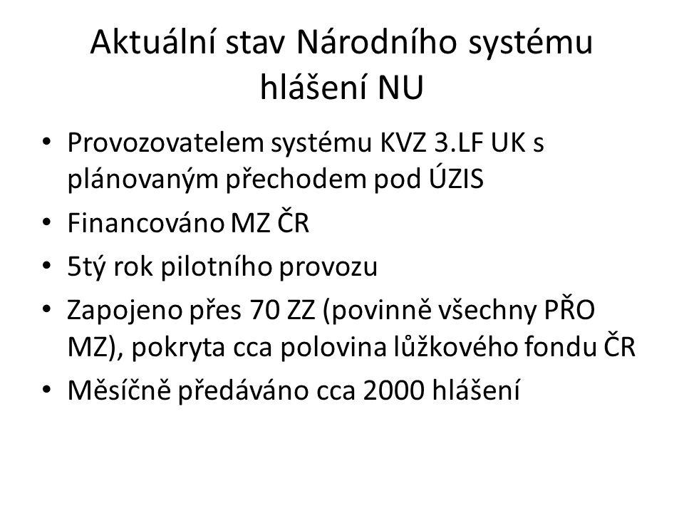 Aktuální stav Národního systému hlášení NU Provozovatelem systému KVZ 3.LF UK s plánovaným přechodem pod ÚZIS Financováno MZ ČR 5tý rok pilotního prov