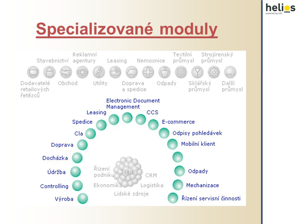 Specializované moduly