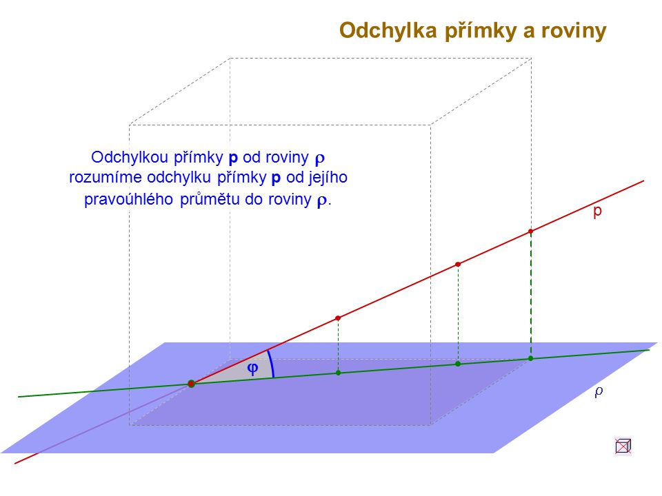 Odchylkou přímky p od roviny  rozumíme odchylku přímky p od jejího pravoúhlého průmětu do roviny .
