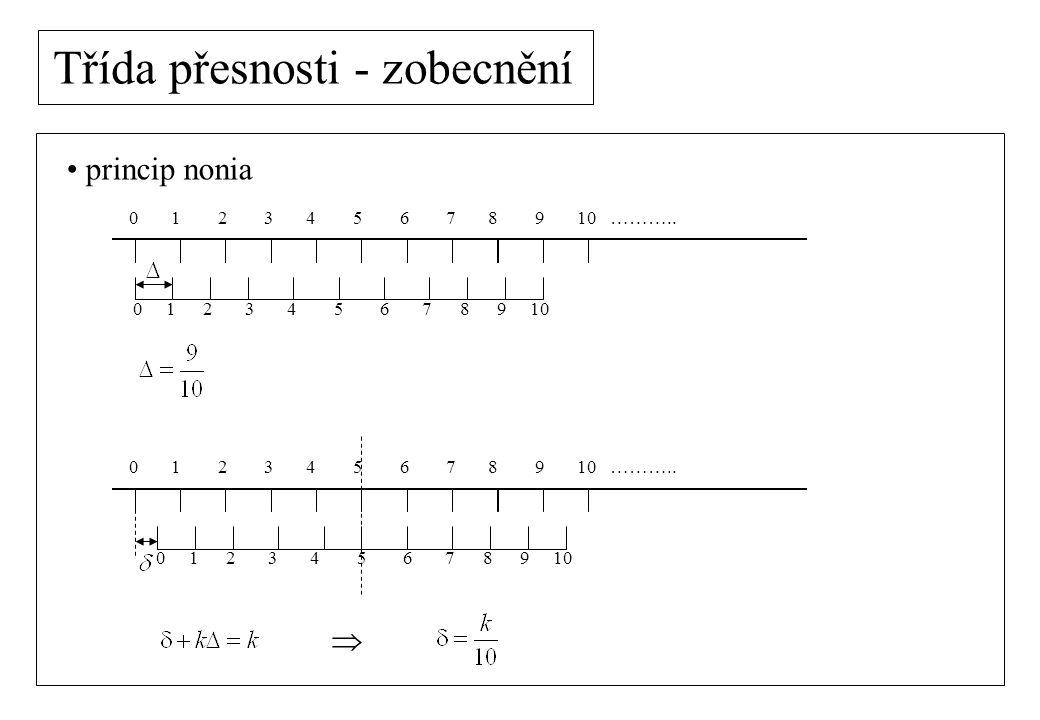 Třída přesnosti - zobecnění princip nonia  0 1 2 3 4 5 6 7 8 9 10 ……….. 0 1 2 3 4 5 6 7 8 9 100 1 2 3 4 5 6 7 8 9 10 ……….. 0 1 2 3 4 5 6 7 8 9 10
