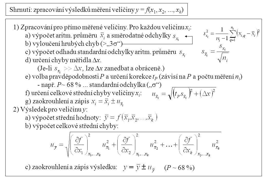 Shrnutí: zpracování výsledků měření veličiny y = f(x 1, x 2,..., x k ) 1) Zpracování pro přímo měřené veličiny. Pro každou veličinu x i : a) výpočet a