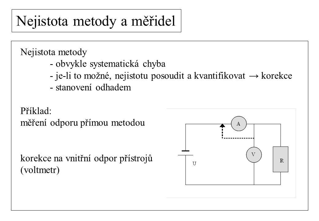 Třída přesnosti měřících přístrojů statistické šetření (výrobcem) na sérii vyrobených měřících přístrojů X 0 = nominální hodnota získaná měřením přístrojem s podstatně vyšší přesností  i = odchylka i-tého přístroje: třída přesnosti: řada P = 0.1, 0.2, 0.5, 1, 1.5, 2.5 chyba naměřené veličiny: rovnoměrné rozdělení v intervalu (-a, a): V intervalu (-u B, u B ) kolem odhadnuté hodnoty měřené veličiny se skutečná (správná) hodnota měřené veličiny nachází s pravděpodobností R = rozsah stupnice