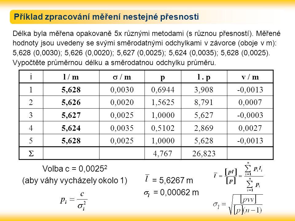 Příklad zpracování měření nestejné přesnosti Délka byla měřena opakovaně 5x různými metodami (s různou přesností). Měřené hodnoty jsou uvedeny se svým