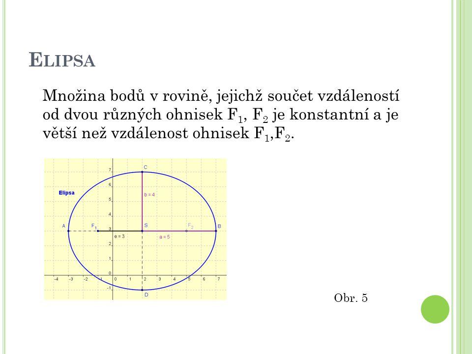 E LIPSA Množina bodů v rovině, jejichž součet vzdáleností od dvou různých ohnisek F 1, F 2 je konstantní a je větší než vzdálenost ohnisek F 1,F 2.