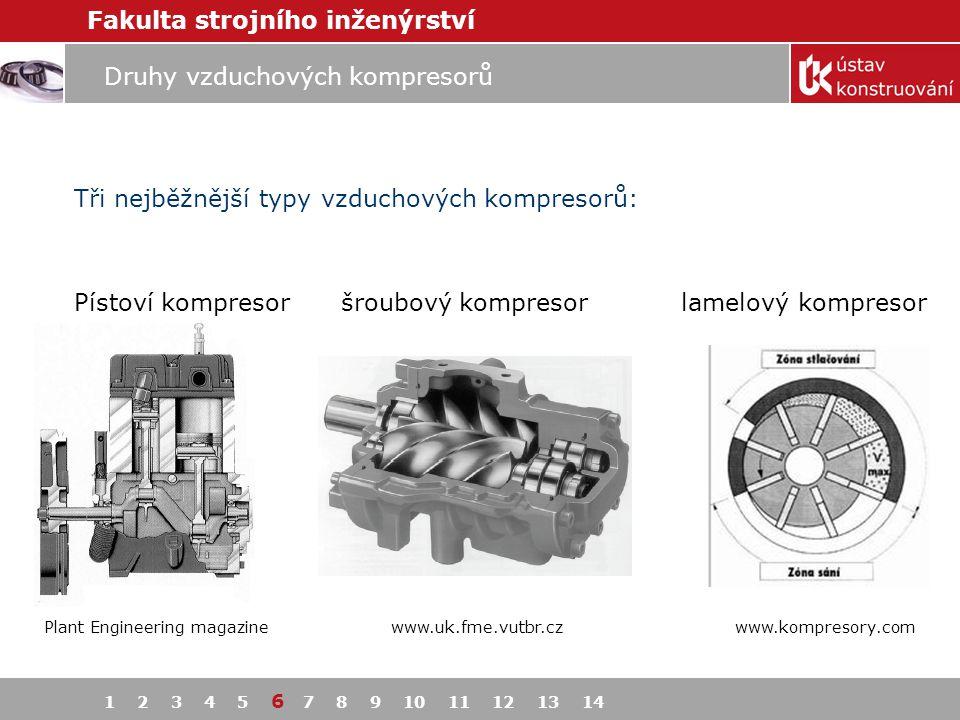 Fakulta strojního inženýrství Druhy vzduchových kompresorů 1 2 3 4 5 6 7 8 9 10 11 12 13 14 Tři nejběžnější typy vzduchových kompresorů: Pístoví kompr