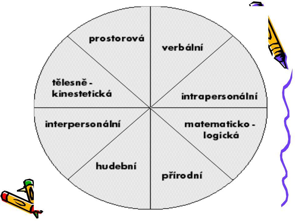 Přístup k dítěti (vytváření partnerského vztahu)  Interpersonální komunikace udržuje (ale také ukončuje a někdy znovu napravuje) osobní vztahy s druhými.