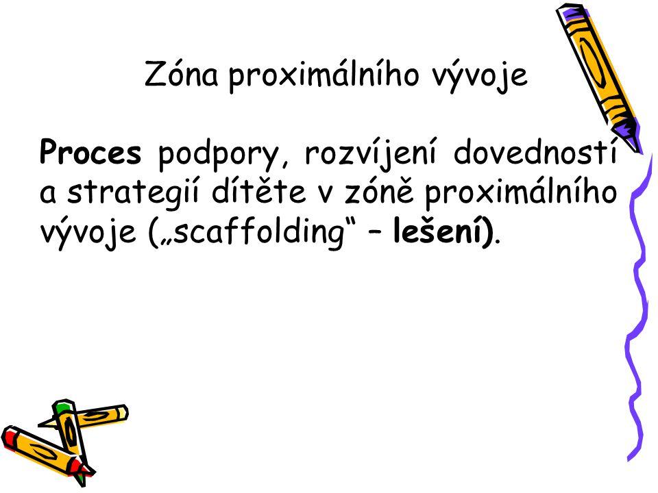 """Zóna proximálního vývoje Proces podpory, rozvíjení dovedností a strategií dítěte v zóně proximálního vývoje (""""scaffolding"""" – lešení)."""