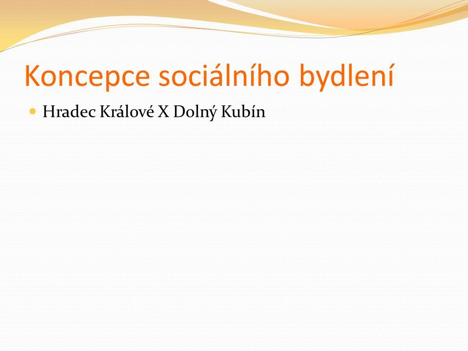 Koncepce sociálního bydlení Hradec Králové X Dolný Kubín