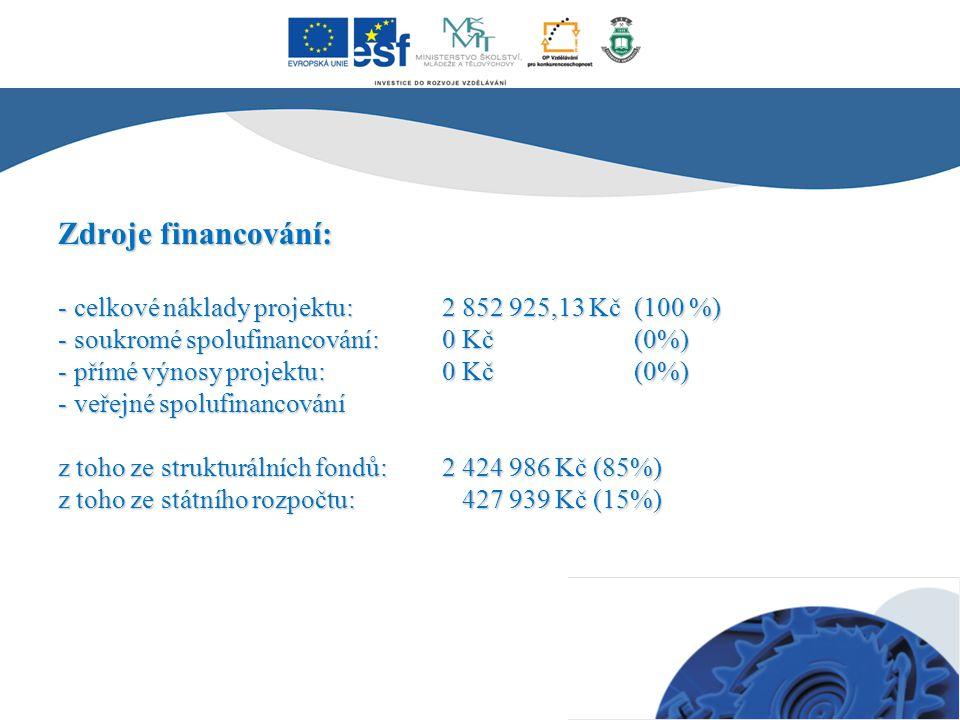 Zdroje financování: - celkové náklady projektu:2 852 925,13 Kč(100 %) - soukromé spolufinancování:0 Kč(0%) - přímé výnosy projektu:0 Kč(0%) - veřejné