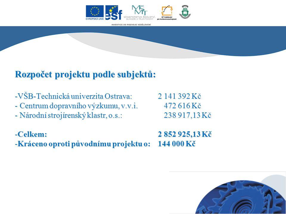Rozpočet projektu podle subjektů: -VŠB-Technická univerzita Ostrava:2 141 392 Kč - Centrum dopravního výzkumu, v.v.i. 472 616 Kč - Národní strojírensk