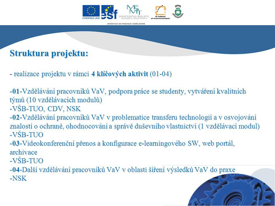 Struktura projektu: - realizace projektu v rámci 4 klíčových aktivit (01-04) -01-Vzdělávání pracovníků VaV, podpora práce se studenty, vytváření kvali