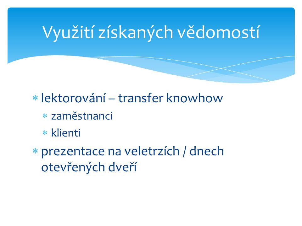  lektorování – transfer knowhow  zaměstnanci  klienti  prezentace na veletrzích / dnech otevřených dveří Využití získaných vědomostí