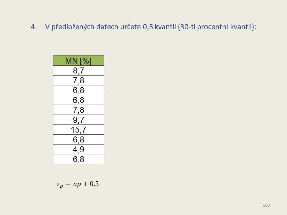 4.V předložených datech určete 0,3 kvantil (30-ti procentní kvantil): MN [%] 8,7 7,8 6,8 7,8 9,7 15,7 6,8 4,9 6,8 103
