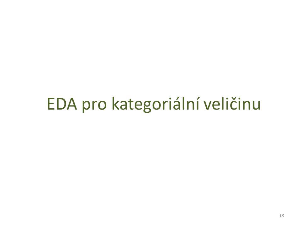 EDA pro kategoriální veličinu 18