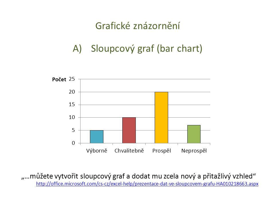"""Grafické znázornění A)Sloupcový graf (bar chart) """"…můžete vytvořit sloupcový graf a dodat mu zcela nový a přitažlivý vzhled"""" http://office.microsoft.c"""