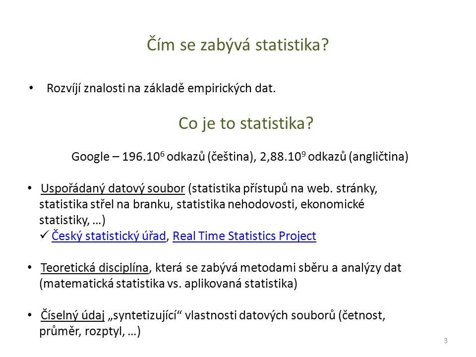 Čím se zabývá statistika? Rozvíjí znalosti na základě empirických dat. Co je to statistika? Google – 196.10 6 odkazů (čeština), 2,88.10 9 odkazů (angl