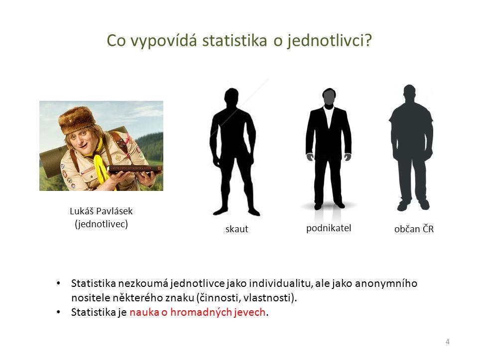 Co vypovídá statistika o jednotlivci? Lukáš Pavlásek (jednotlivec) skaut podnikatel občan ČR Statistika nezkoumá jednotlivce jako individualitu, ale j