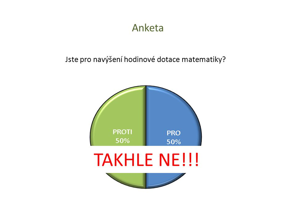 Anketa Jste pro navýšení hodinové dotace matematiky? TAKHLE NE!!!