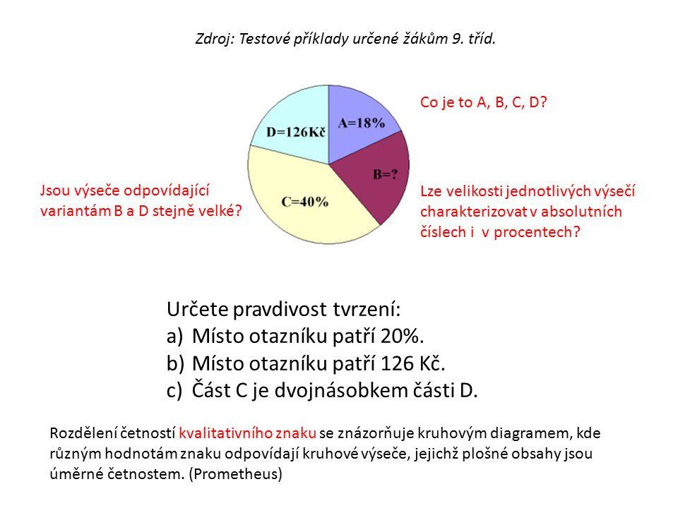 Určete pravdivost tvrzení: a)Místo otazníku patří 20%. b)Místo otazníku patří 126 Kč. c)Část C je dvojnásobkem části D. Co je to A, B, C, D? Jsou výse