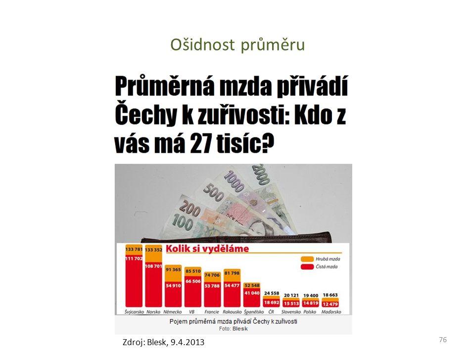 Ošidnost průměru Zdroj: Blesk, 9.4.2013 76