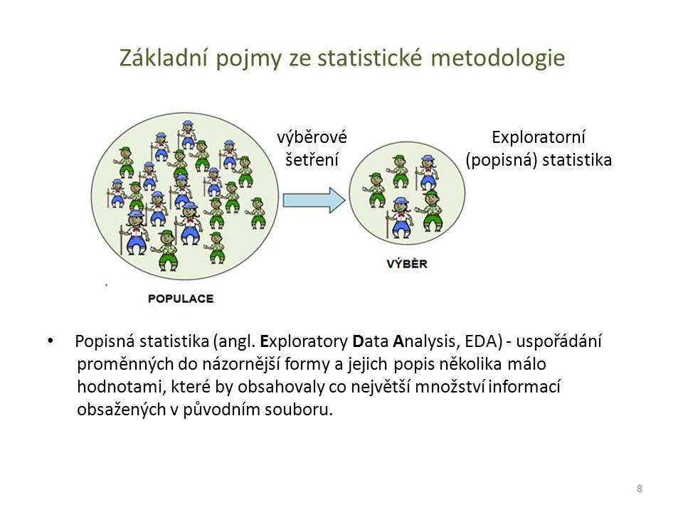 Základní pojmy ze statistické metodologie výběrové šetření Exploratorní (popisná) statistika Popisná statistika (angl. Exploratory Data Analysis, EDA)