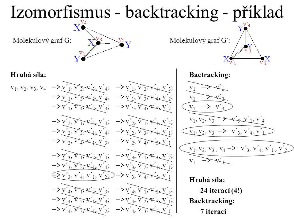 Izomorfismus - backtracking - příklad Molekulový graf G:Molekulový graf G´: Hrubá síla:Bactracking: v 1, v 2, v 3, v 4  v´ 1, v´ 2, v´ 3, v´ 4 ; 