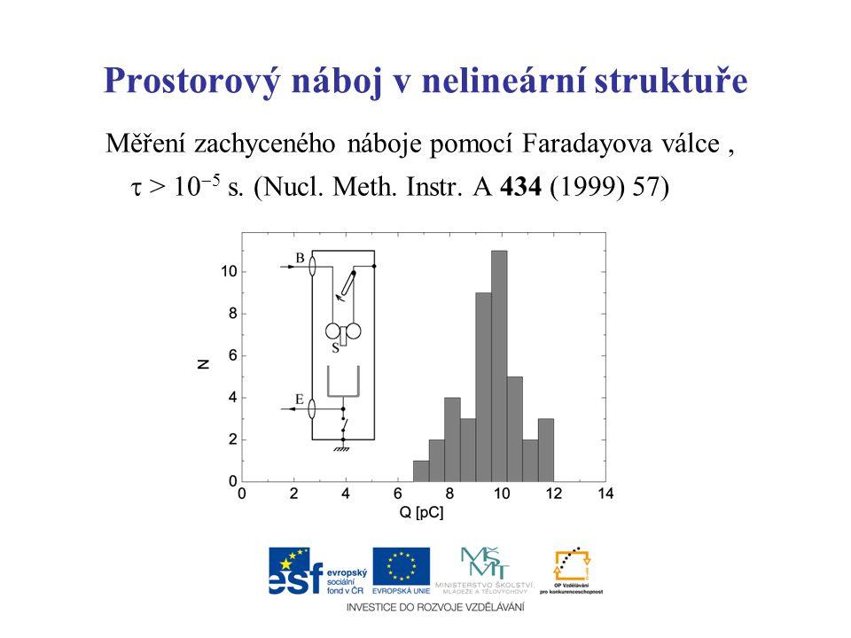 Prostorový náboj v nelineární struktuře Měření zachyceného náboje pomocí Faradayova válce,  > 10  5 s. (Nucl. Meth. Instr. A 434 (1999) 57)