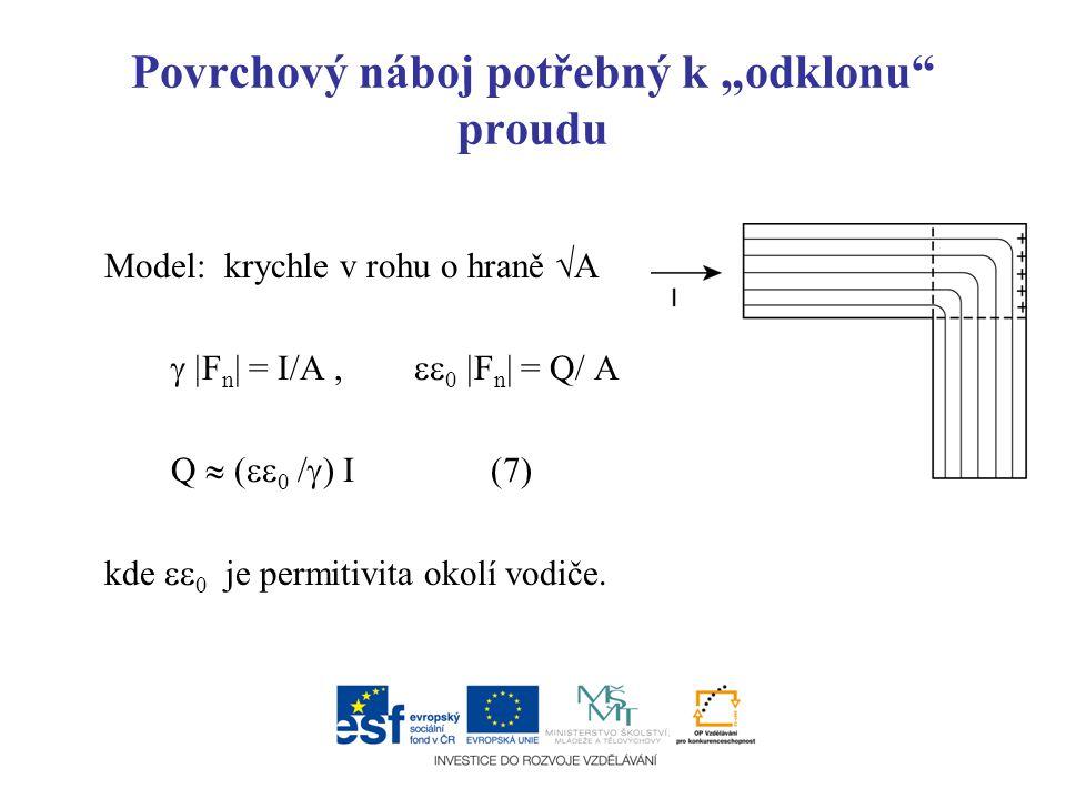 """Povrchový náboj potřebný k """"odklonu"""" proudu Model: krychle v rohu o hraně  A   F n  = I/A,  0  F n  = Q/ A Q  (  0 /  ) I(7) kde  0 je p"""