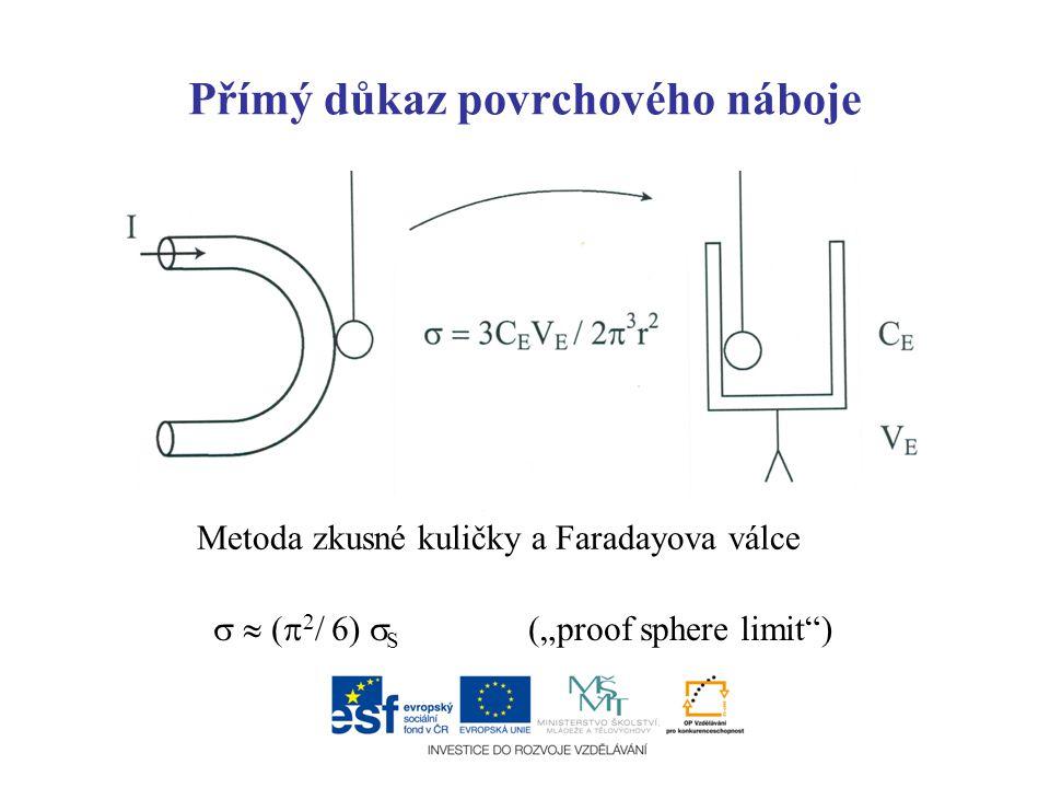 """Přímý důkaz povrchového náboje   (  2 / 6)  S (""""proof sphere limit"""") Metoda zkusné kuličky a Faradayova válce"""