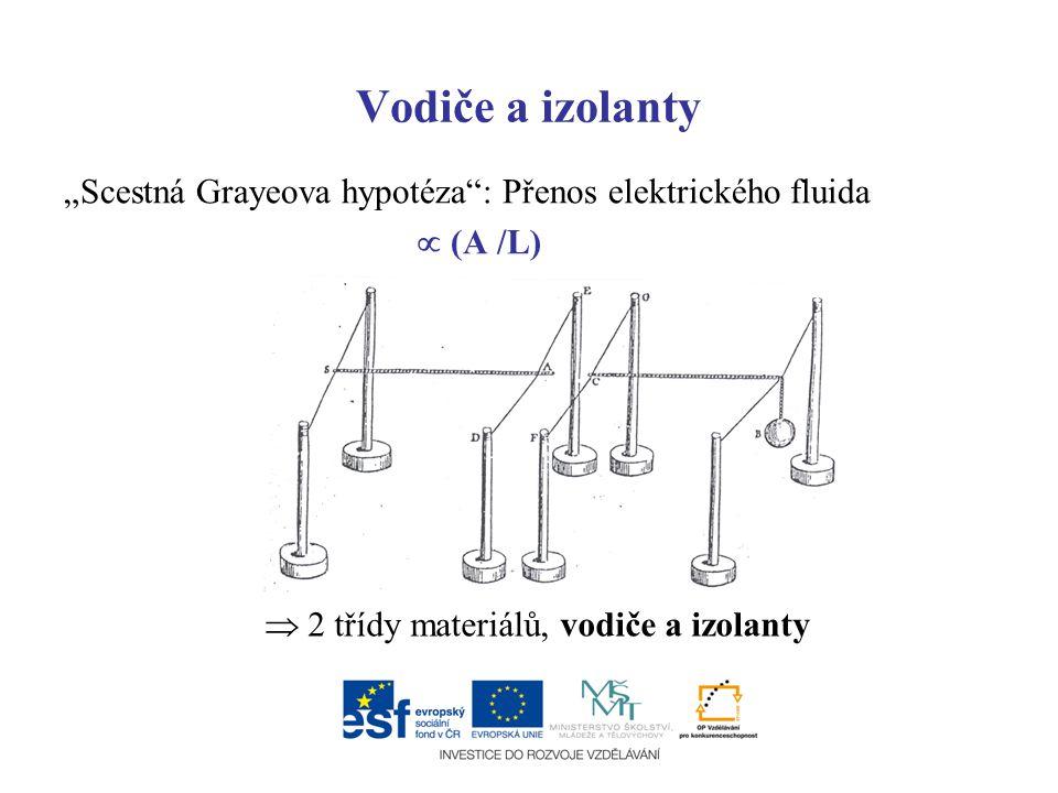 """Vodiče a izolanty """"Scestná Grayeova hypotéza"""": Přenos elektrického fluida  (A /L)  2 třídy materiálů, vodiče a izolanty"""