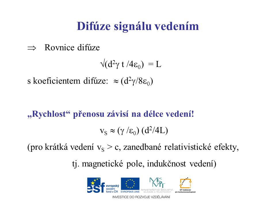 """Difúze signálu vedením  Rovnice difúze  (d 2  t /4  0 ) = L s koeficientem difúze:  (d 2  /8  0 ) """"Rychlost"""" přenosu závisí na délce vedení! v"""