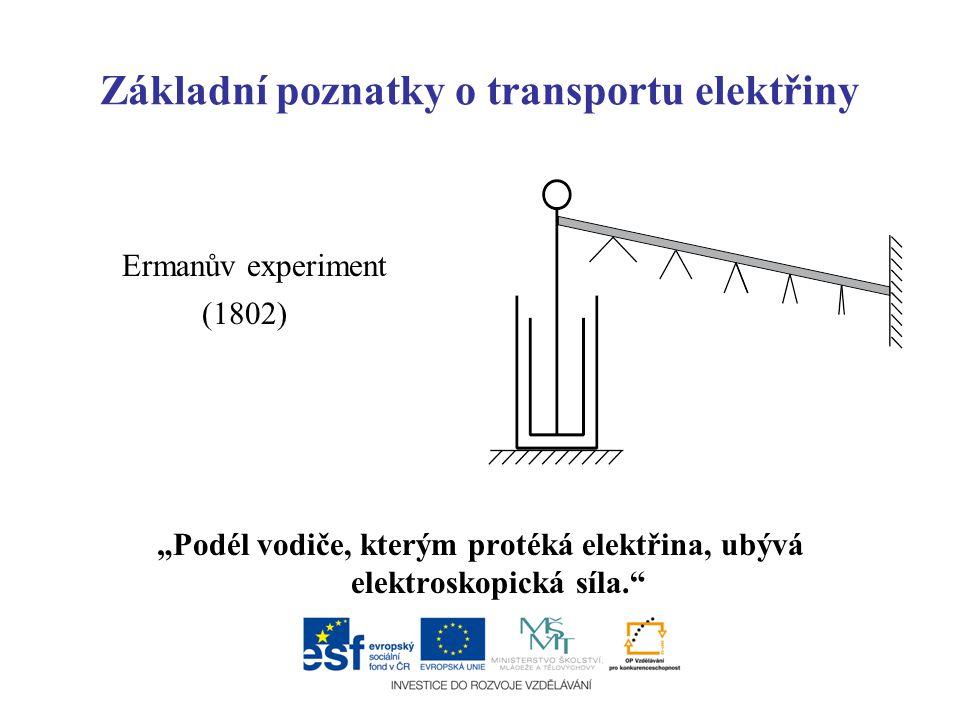 """Základní poznatky o transportu elektřiny Ermanův experiment (1802) """"Podél vodiče, kterým protéká elektřina, ubývá elektroskopická síla."""""""