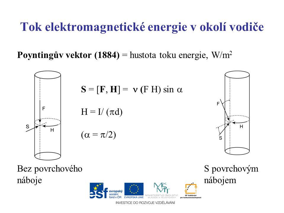 Tok elektromagnetické energie v okolí vodiče Poyntingův vektor (1884) = hustota toku energie, W/m 2 S = [F, H] = (F H) sin  H = I/ (  d) (  =  /2)