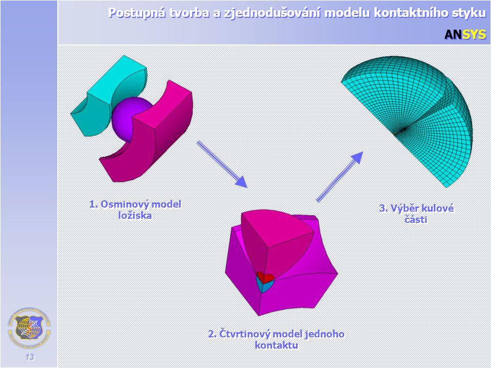 13 3. Výběr kulové části 2. Čtvrtinový model jednoho kontaktu 1. Osminový model ložiska Postupná tvorba a zjednodušování modelu kontaktního styku ANSY