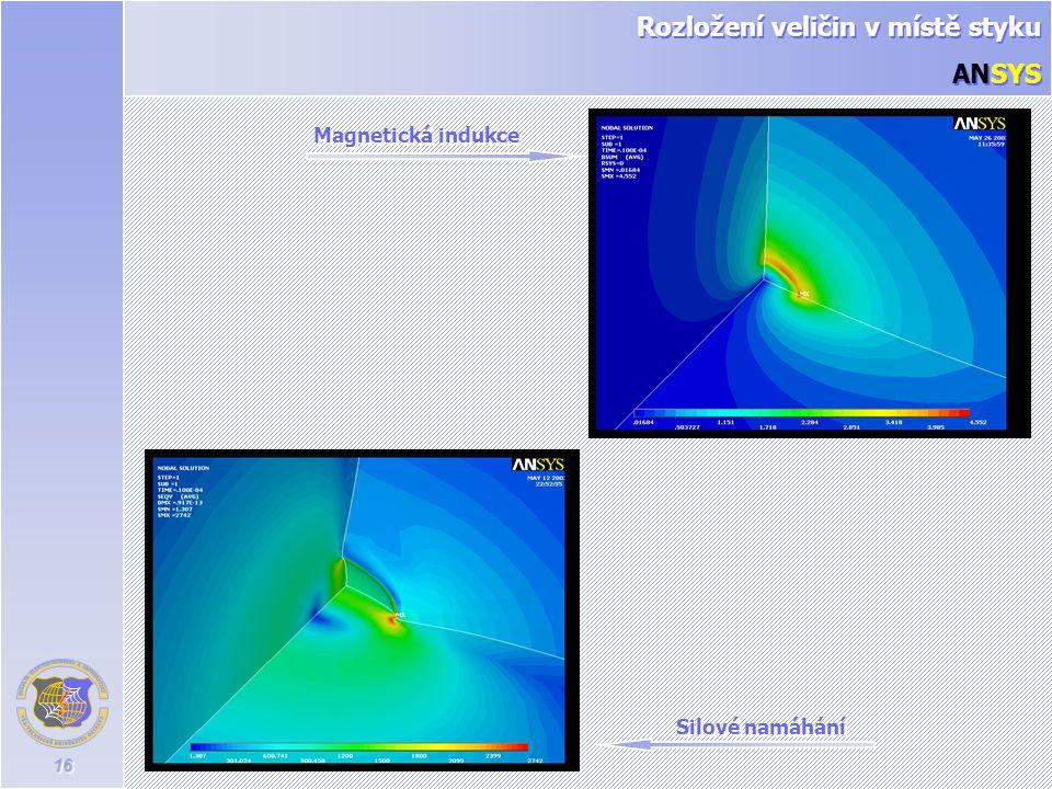 16 Silové namáhání Magnetická indukce Rozložení veličin v místě styku ANSYS Rozložení veličin v místě styku ANSYS