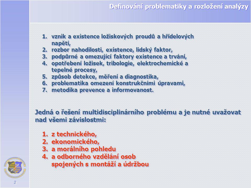 2 Definování problematiky a rozložení analýzy 1.vznik a existence ložiskových proudů a hřídelových napětí, 2.rozbor nahodilosti, existence, lidský fak